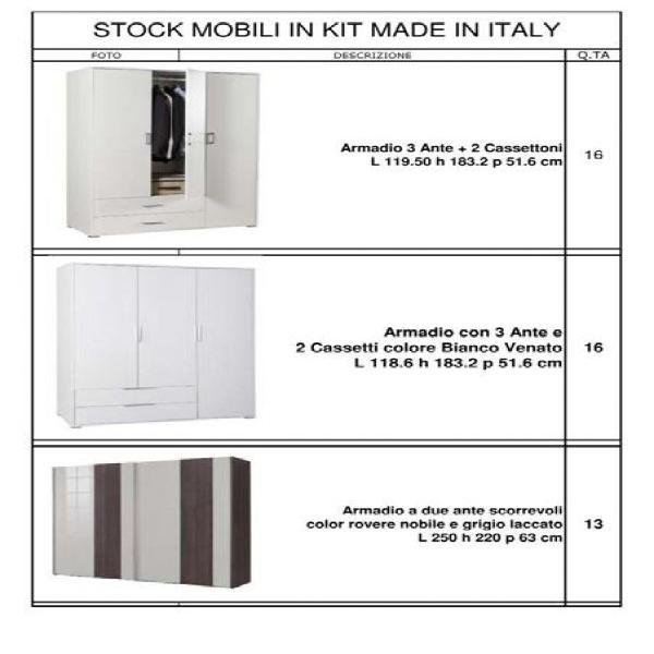 Stock mobili in kit 439pz