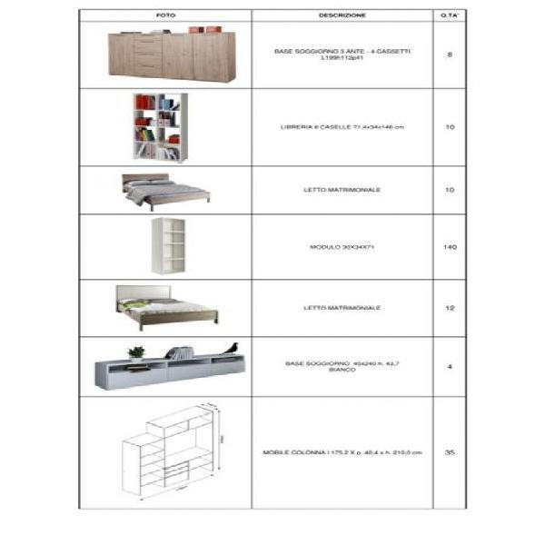 Stock mobili in kit made in italy