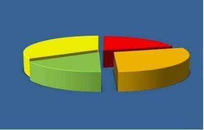 Assistenza tesi statistica