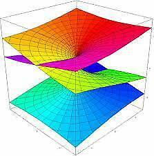 Matematica fisica prof.ssa ripetizioni per debiti, prova