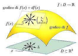 Preparazione esami analisi matematica 1-2 / geometria