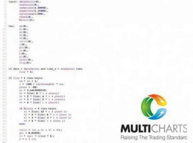 Corso di programmazione avanzato per multicharts