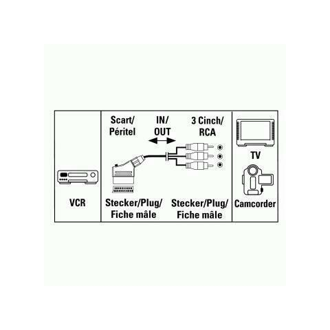 Acc cavo 3 rca m / scart m 1,5mt in-o