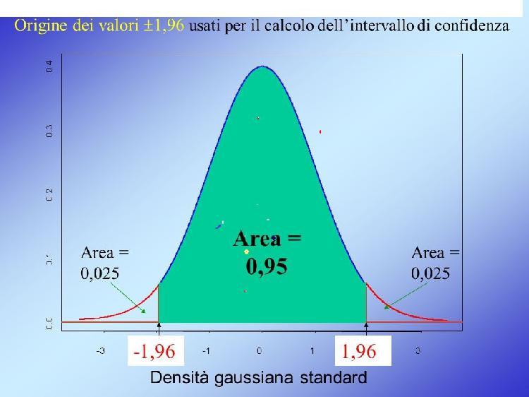 Ripetizioni di statistica matematica,algebra,geometria