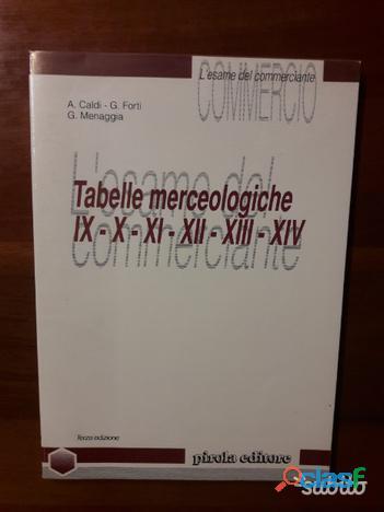 Tabelle merceologiche: IX X XI XII XIII XIV