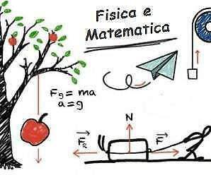 Ripetizioni matematica/fisica/chimica/disegno