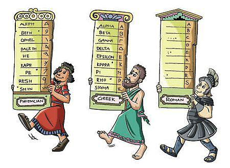 Italiano - latino - greco