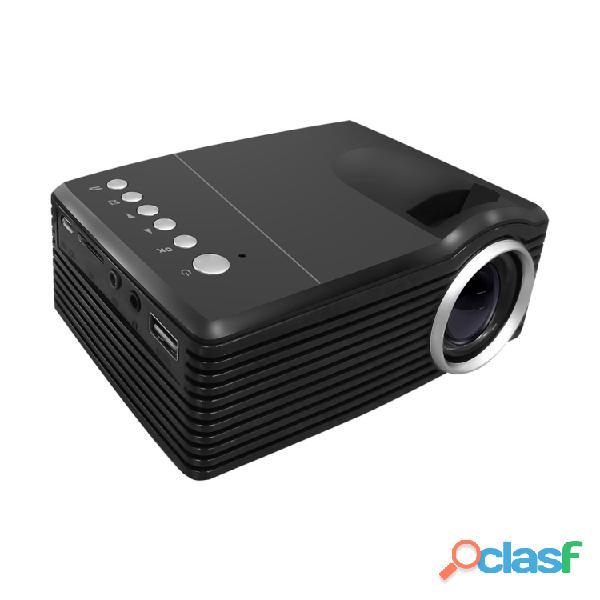 Micro proiettore per karaoke e per feste