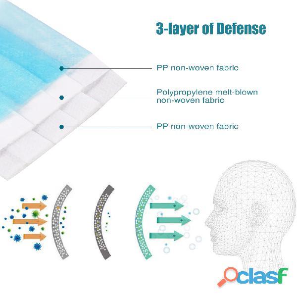 Maschera Usa E Getta FFP3 Traspirante 3 strati in tessuto non tessuto di protezione Viso 1