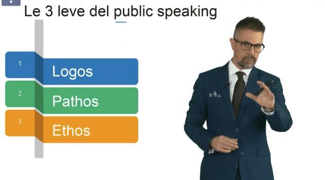 Corso online i principi del public speaking, come parlare in