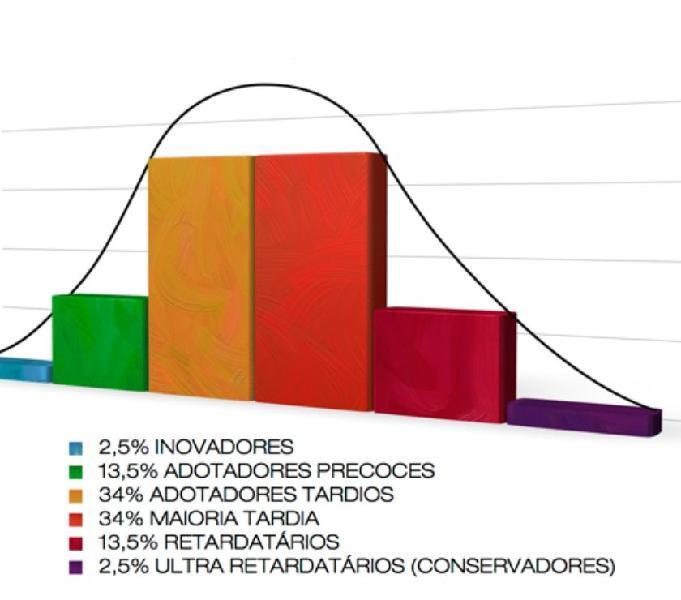 Statistica medica ed epidemiologia,tesi sperimentali e pubb