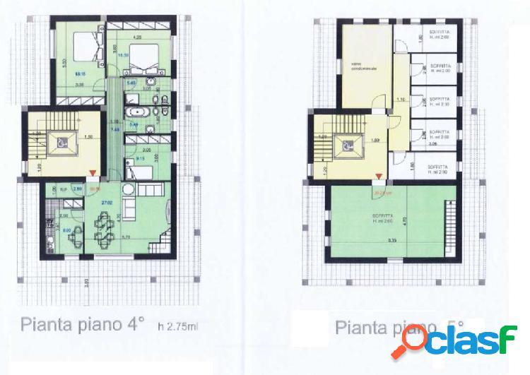 Prossima realizzazione - attico su due livelli