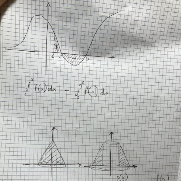 Ripetizioni matematica fisica roma nord estate recupero