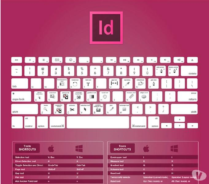 Adobe indesign: corso computer grafica