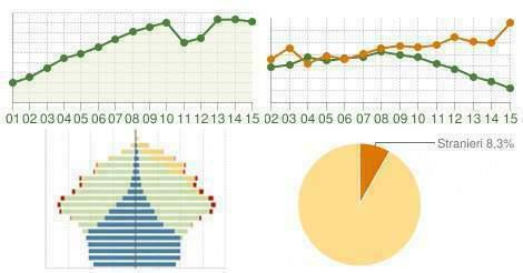 Aiuto analisi statistica dati medici, psicometria,