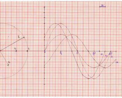 Ripetizioni online matematica, elettrotecnica, fisica,