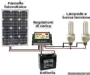 Inverter 12volt 220 watt