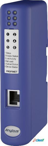 Anybus ab7317 can/profinet-io convertitore can can bus, usb, sub-d9 isolato galvanicamente, ethernet 24 v/dc 1 pz.