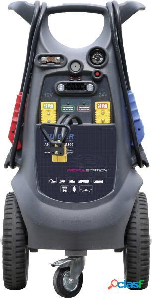 Sistema di accensione rapido kunzer asfpa 12-24/3200 corrente davviamento ausiliaria (12 v)=3200 a corrente davviamento ausiliaria (24 v)=1600 a
